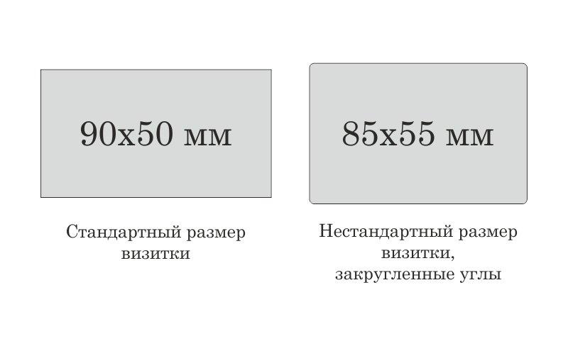 Размер картинки для визитки